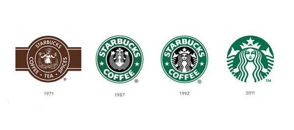 Evolucion logo Starbucks